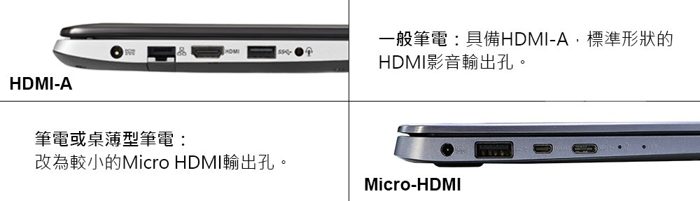 HDMI_Decsription(TW)