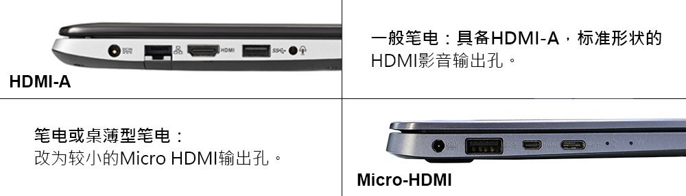 HDMI_Decsription(CN)